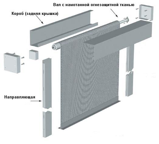 Конструкция противопожарной шторы
