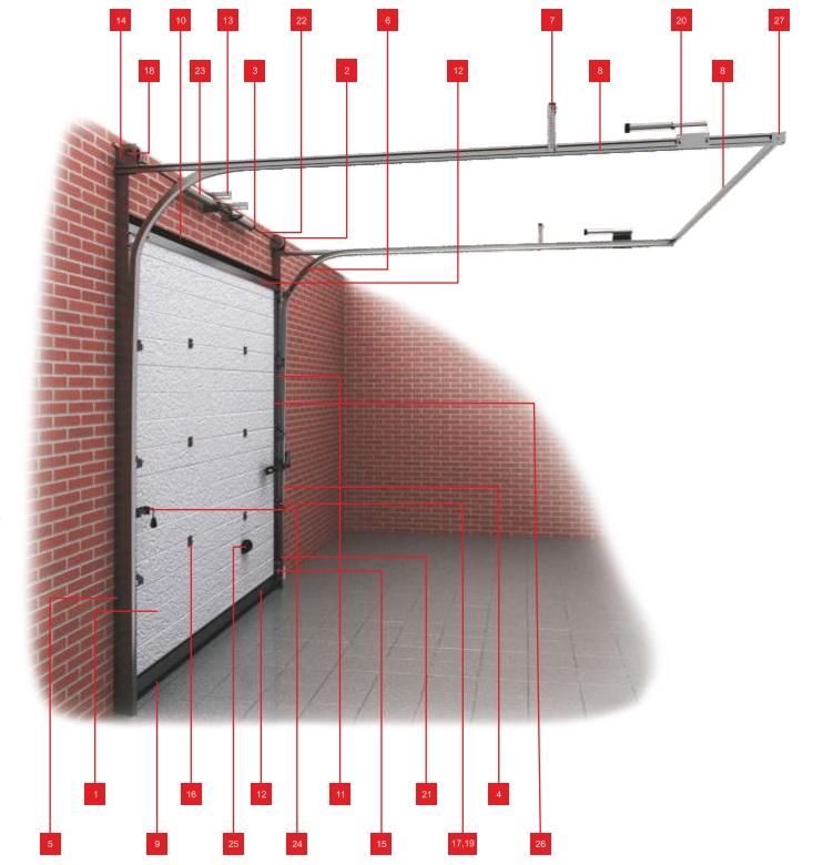 Комплектующие для секционных ворот (схема)