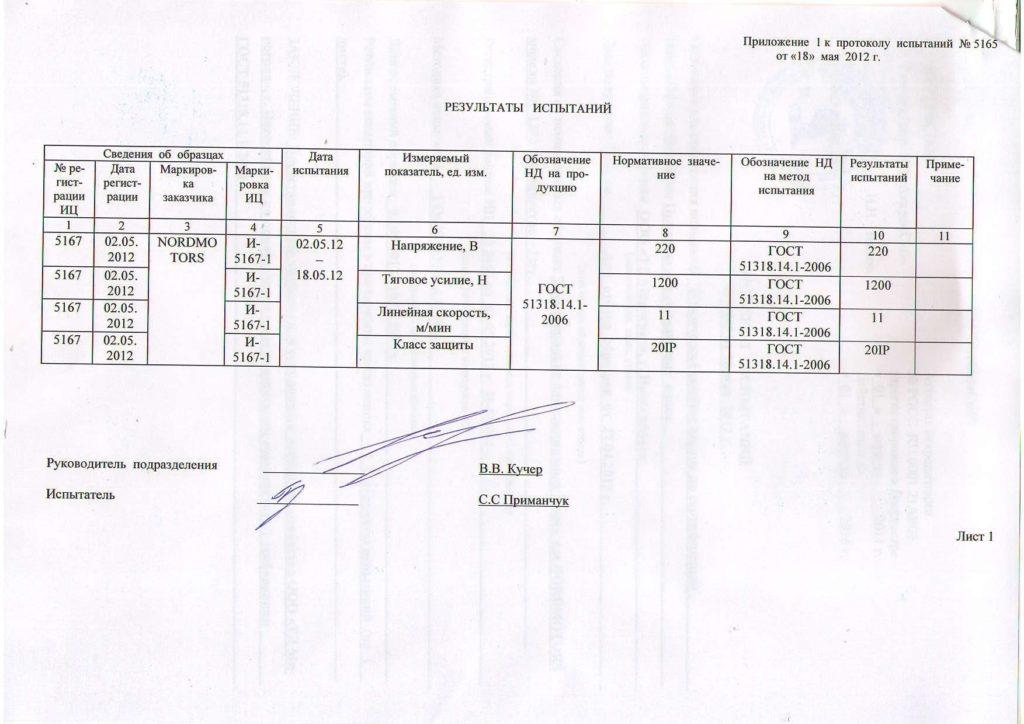 Протокол испытаний приводов Nord Motors