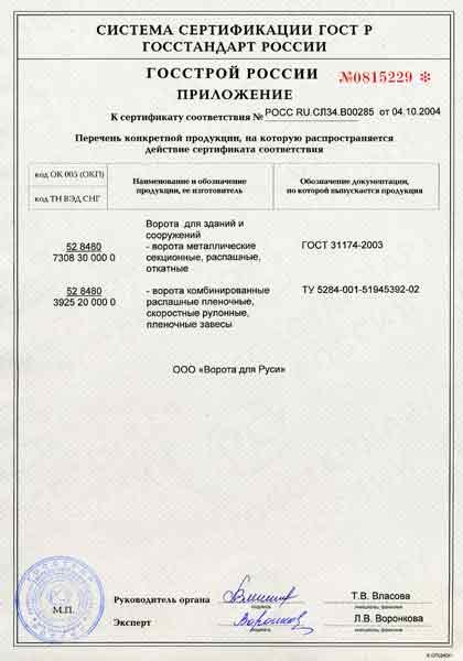 Сертификат Zaiger