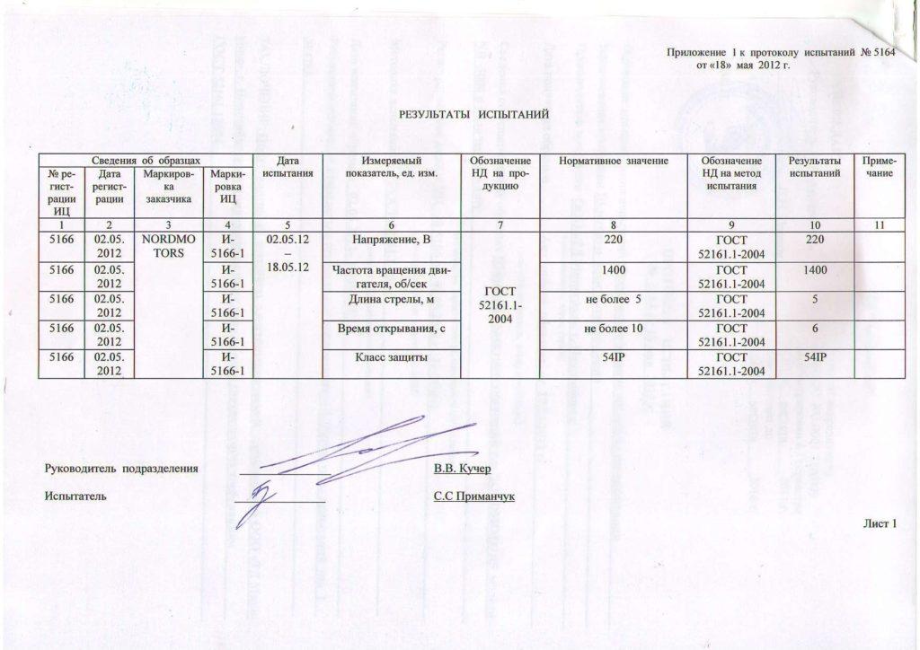 Протокол испытаний шлагбаума Nord Motors 2